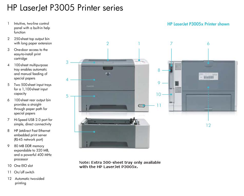 Драйвера для принтера hp 1000 скачать бесплатно
